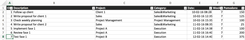 The Pomodoro Technique with Microsoft Excel example